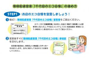 環境配慮宣言「千代田のエコ自慢」の進め方STEP1